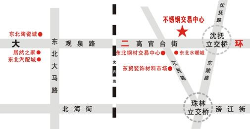 行车路线图